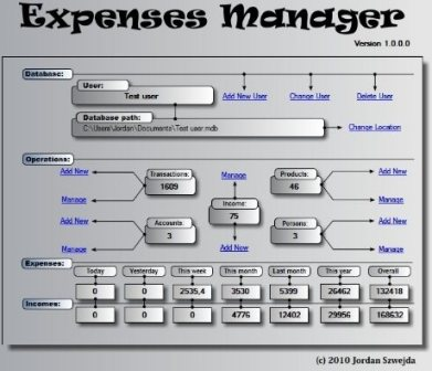 Expenses Management system project
